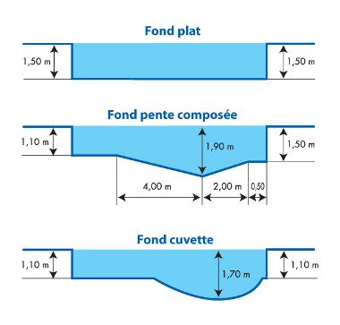 Piscine polyester pps for Kit filtration piscine a debordement